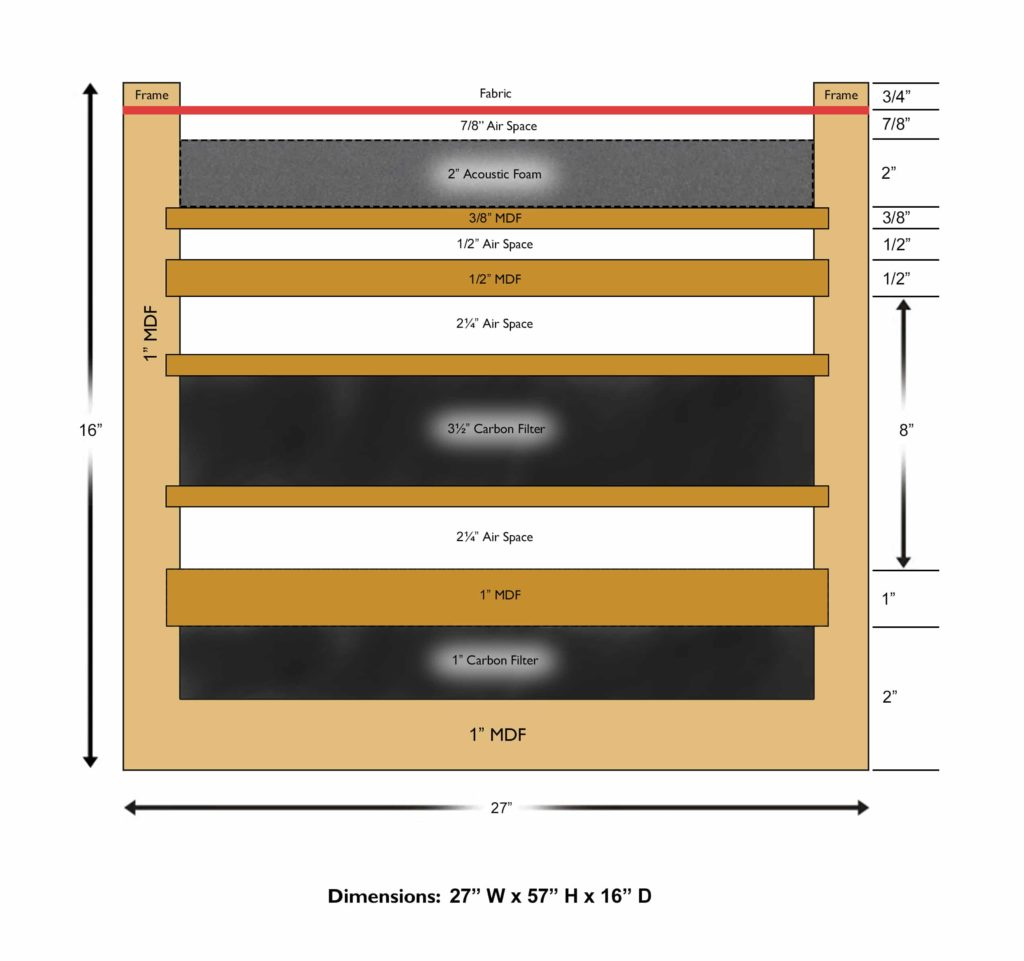 diy bass absorbers construction
