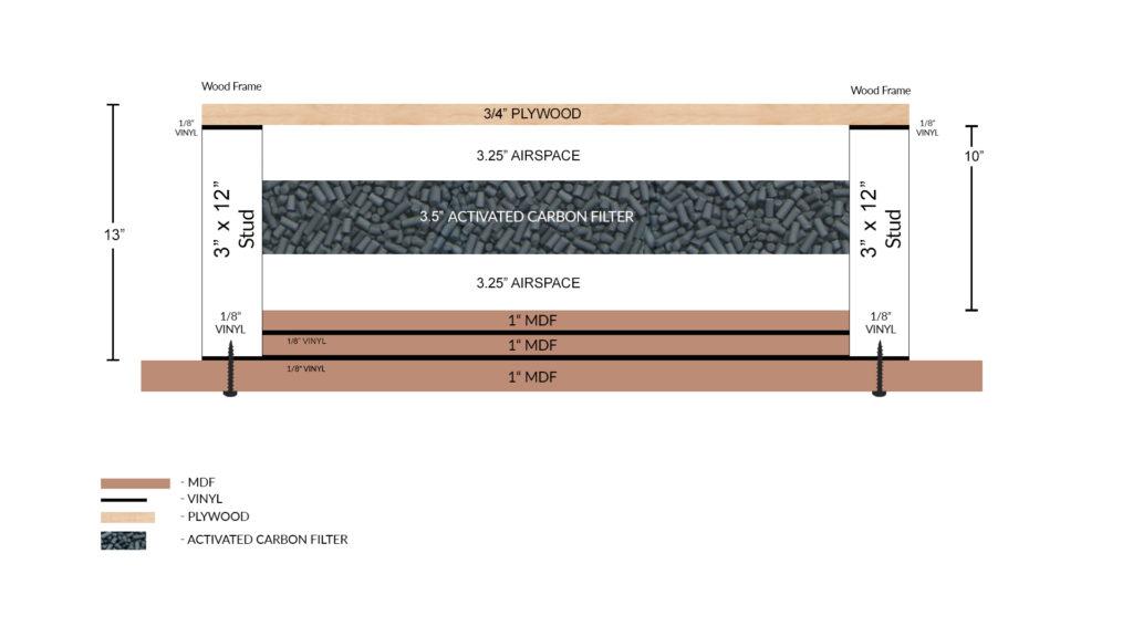 Acoustic Fields Absorber Wall Barrier Technology