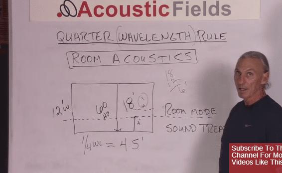 quarter wavelength rule 2