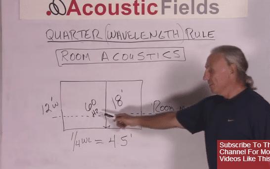 quarter wavelength rule