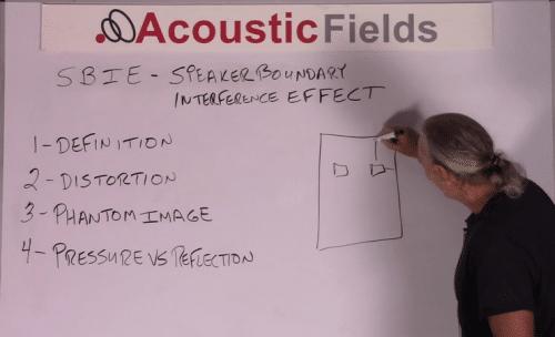 speaker boundary interference effect 2