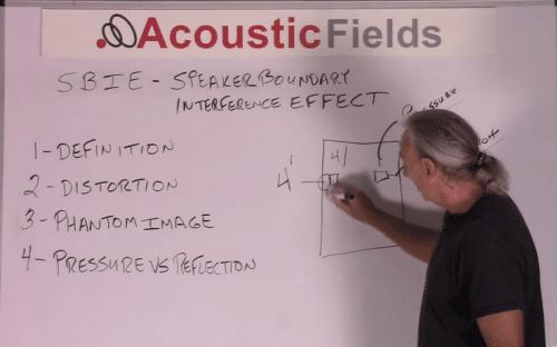 speaker boundary interference effect 5