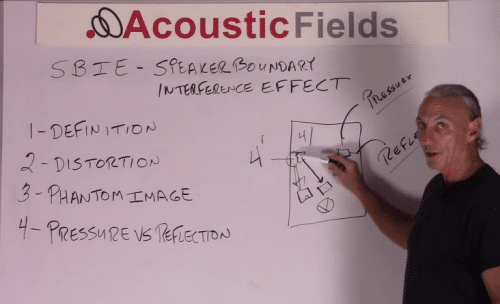 speaker boundary interference effect 6