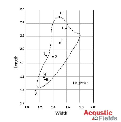 bonello graph