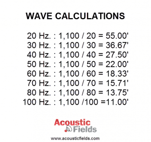 Wave-Length-Calculations-300x281