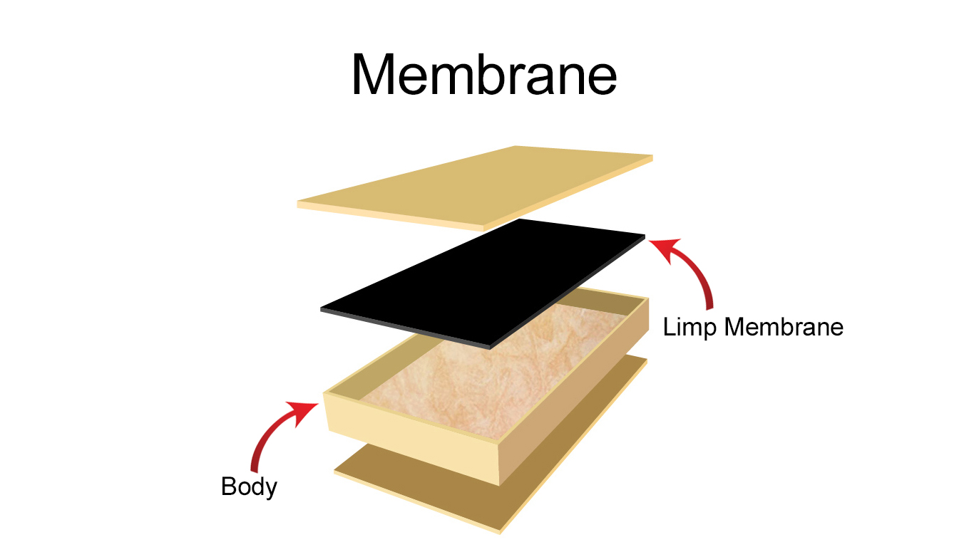 Exploded view of the membrane assembly.