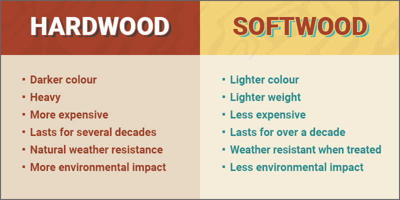 hardwood vs softwood comparison chart