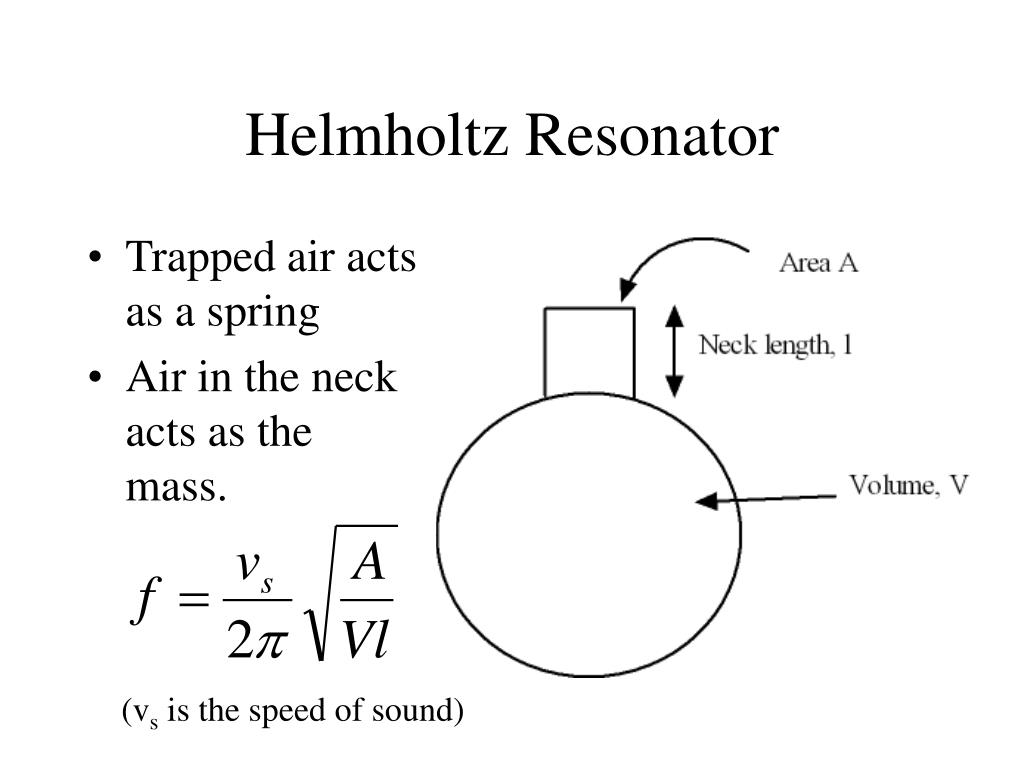 helmholtz resonator explained