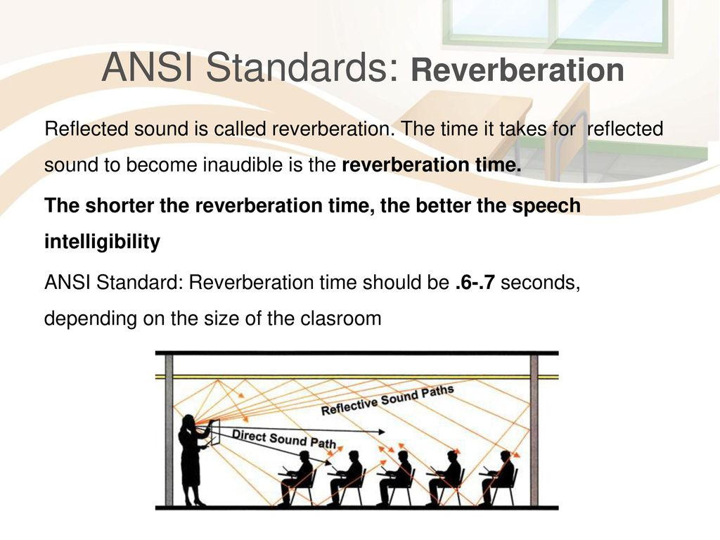 reverberation times explained